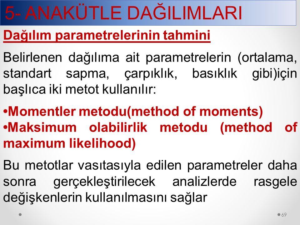5- ANAKÜTLE DAĞILIMLARI 69 Dağılım parametrelerinin tahmini Belirlenen dağılıma ait parametrelerin (ortalama, standart sapma, çarpıklık, basıklık gibi
