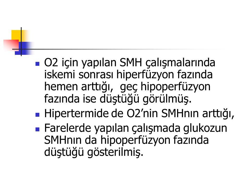 O2 için yapılan SMH çalışmalarında iskemi sonrası hiperfüzyon fazında hemen arttığı, geç hipoperfüzyon fazında ise düştüğü görülmüş. Hipertermide de O