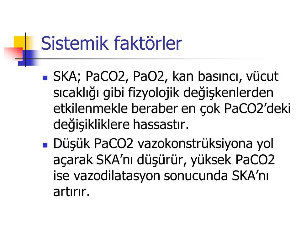Sistemik faktörler SKA; PaCO2, PaO2, kan basıncı, vücut sıcaklığı gibi fizyolojik değişkenlerden etkilenmekle beraber en çok PaCO2'deki değişikliklere