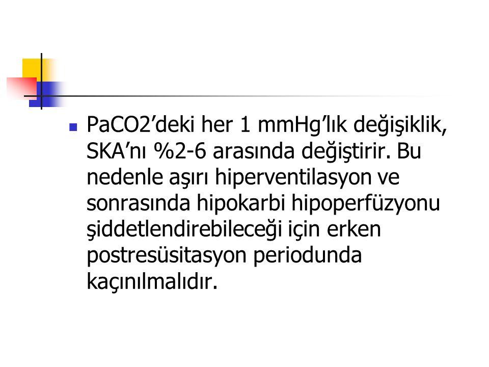 PaCO2'deki her 1 mmHg'lık değişiklik, SKA'nı %2-6 arasında değiştirir. Bu nedenle aşırı hiperventilasyon ve sonrasında hipokarbi hipoperfüzyonu şiddet