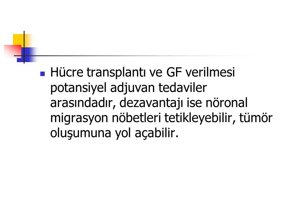 Hücre transplantı ve GF verilmesi potansiyel adjuvan tedaviler arasındadır, dezavantajı ise nöronal migrasyon nöbetleri tetikleyebilir, tümör oluşumun