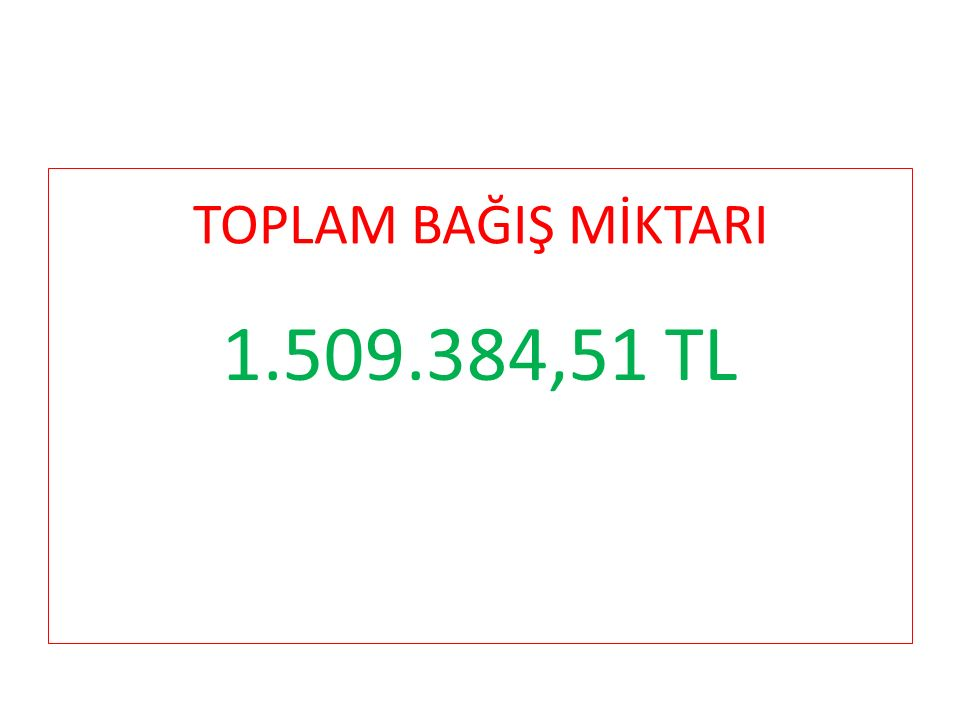 TOPLAM BAĞIŞ MİKTARI 1.509.384,51 TL