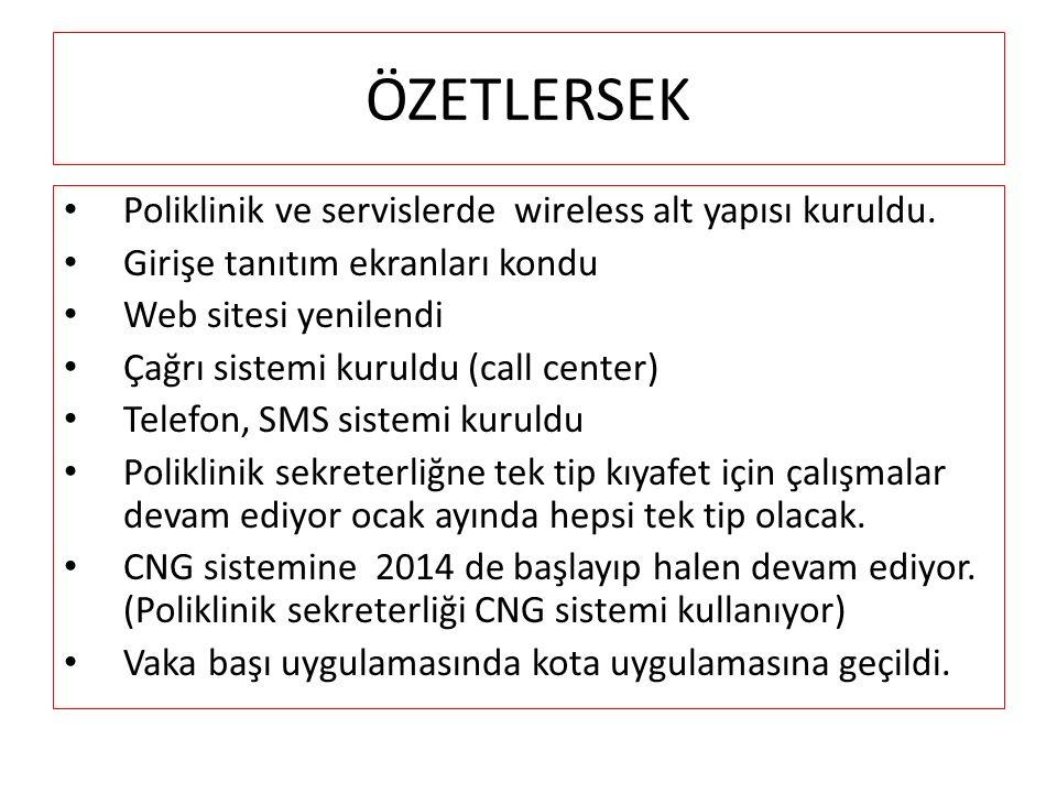 ÖZETLERSEK Poliklinik ve servislerde wireless alt yapısı kuruldu. Girişe tanıtım ekranları kondu Web sitesi yenilendi Çağrı sistemi kuruldu (call cent
