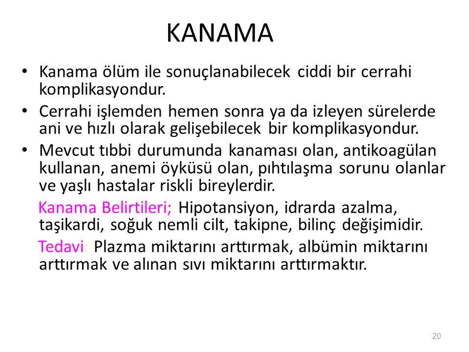 KANAMA Kanama ölüm ile sonuçlanabilecek ciddi bir cerrahi komplikasyondur. Cerrahi işlemden hemen sonra ya da izleyen sürelerde ani ve hızlı olarak ge