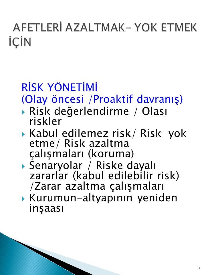 RİSK YÖNETİMİ (Olay öncesi /Proaktif davranış)  Risk değerlendirme / Olası riskler  Kabul edilemez risk/ Risk yok etme/ Risk azaltma çalışmaları (koruma)  Senaryolar / Riske dayalı zararlar (kabul edilebilir risk) /Zarar azaltma çalışmaları  Kurumun-altyapının yeniden inşaası 3