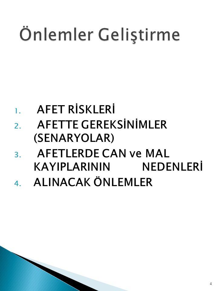 1. AFET RİSKLERİ 2. AFETTE GEREKSİNİMLER (SENARYOLAR) 3.