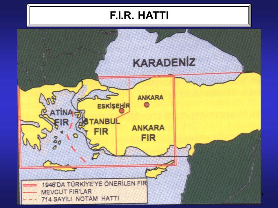 34 F.I.R. HATTI