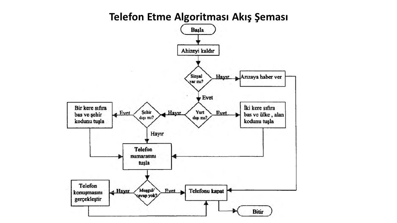 Telefon Etme Algoritması Akış Şeması
