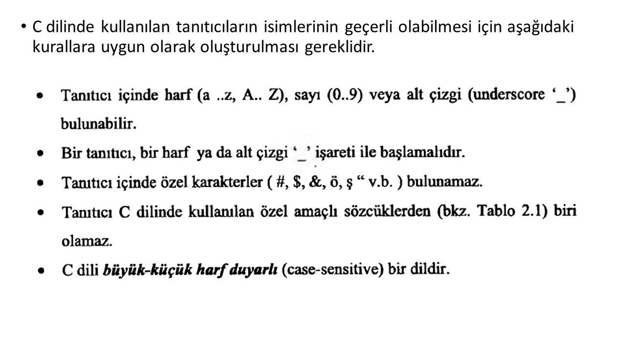 C dilinde kullanılan tanıtıcıların isimlerinin geçerli olabilmesi için aşağıdaki kurallara uygun olarak oluşturulması gereklidir.
