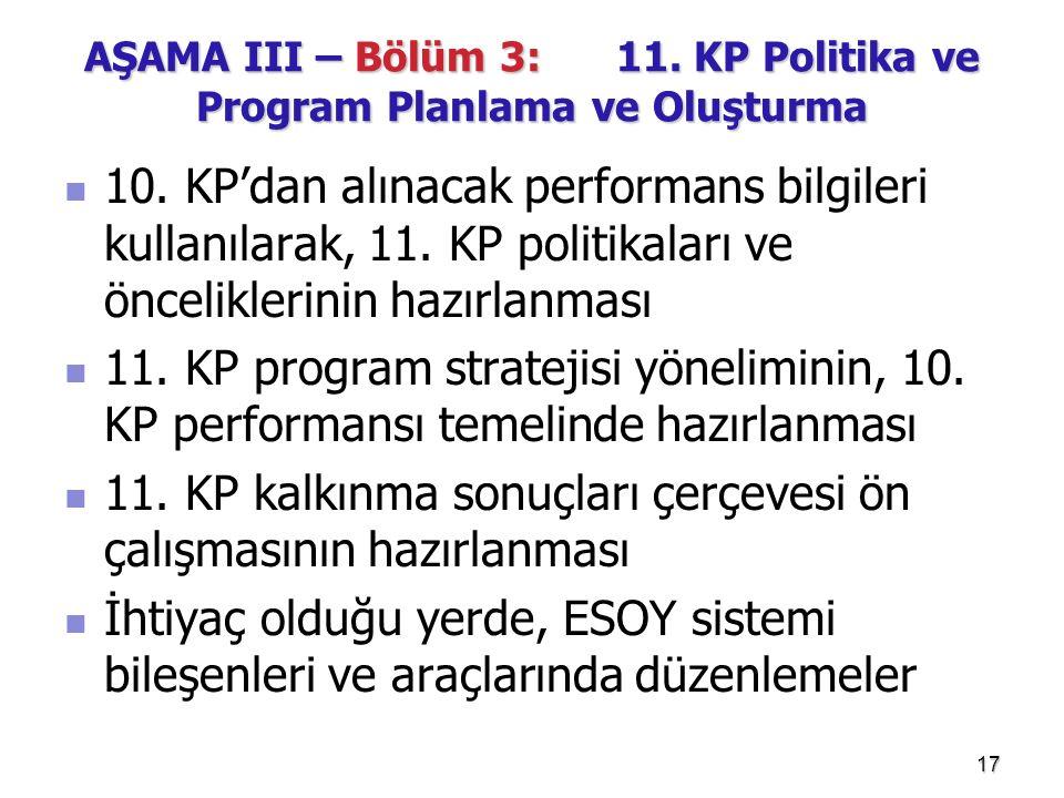 17 10. KP'dan alınacak performans bilgileri kullanılarak, 11. KP politikaları ve önceliklerinin hazırlanması 11. KP program stratejisi yöneliminin, 10