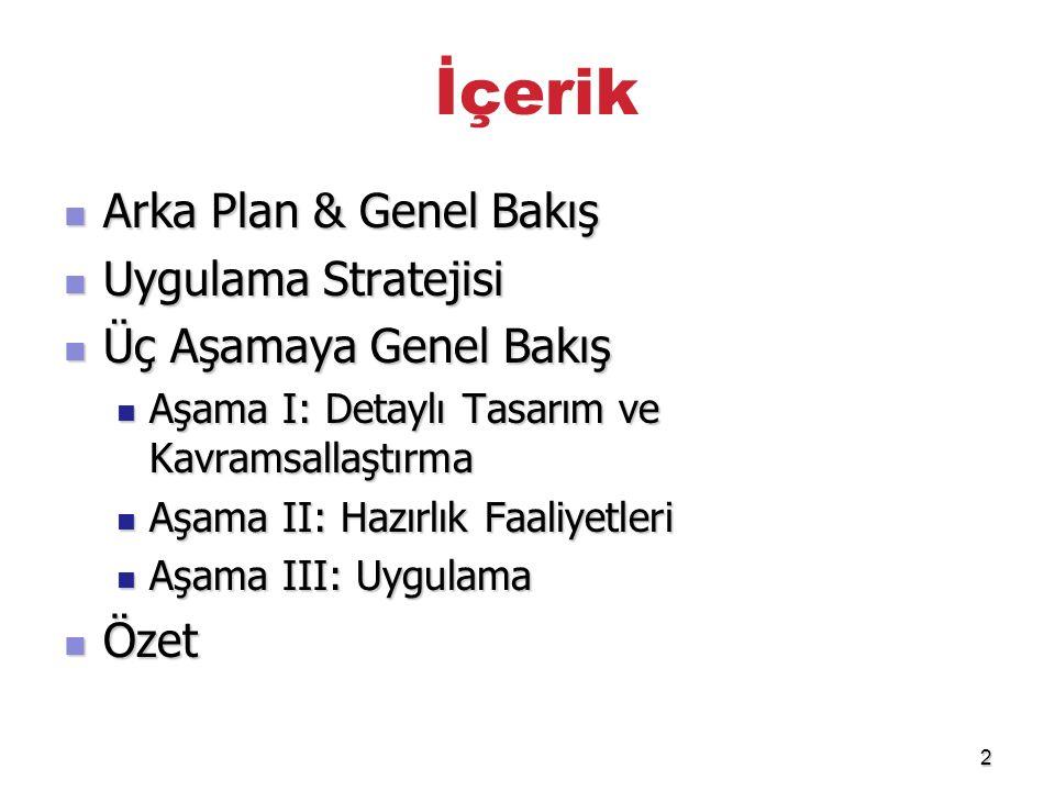 Arka Plan & Genel Bakış Arka Plan & Genel Bakış Uygulama Stratejisi Uygulama Stratejisi Üç Aşamaya Genel Bakış Üç Aşamaya Genel Bakış Aşama I: Detaylı