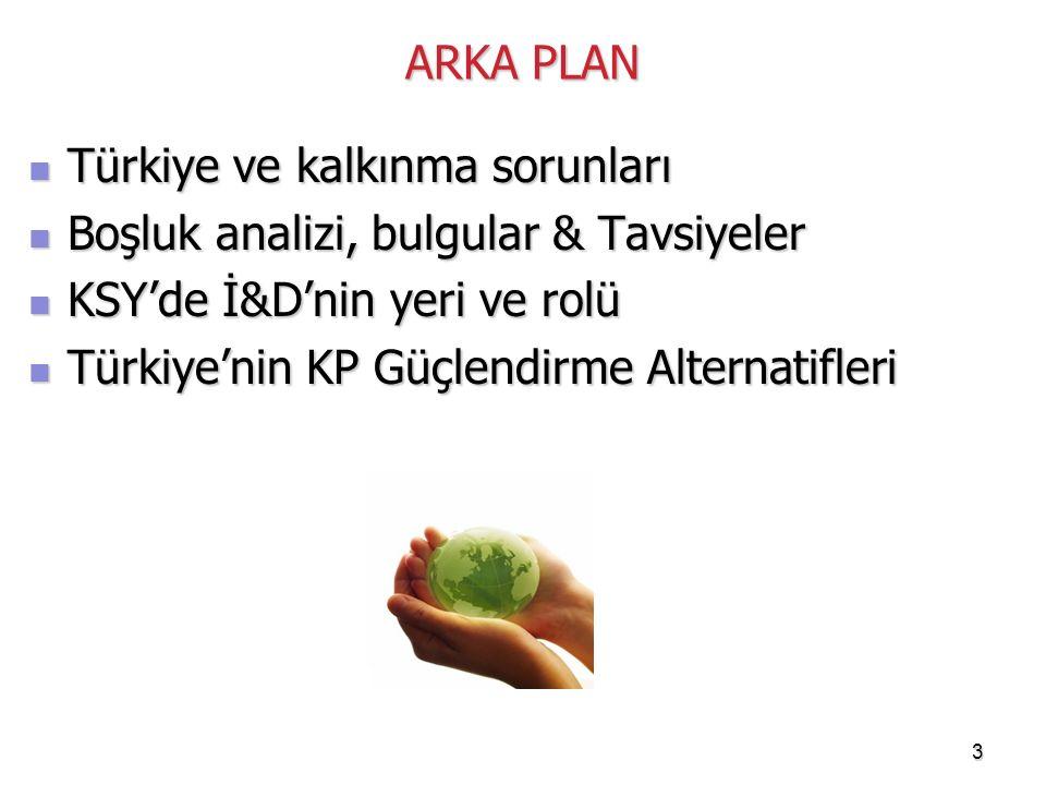 3 ARKA PLAN Türkiye ve kalkınma sorunları Türkiye ve kalkınma sorunları Boşluk analizi, bulgular & Tavsiyeler Boşluk analizi, bulgular & Tavsiyeler KS