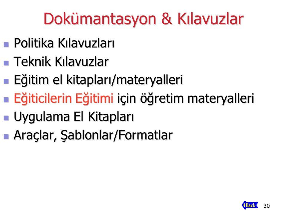 30 Dokümantasyon & Kılavuzlar Politika Kılavuzları Politika Kılavuzları Teknik Kılavuzlar Teknik Kılavuzlar Eğitim el kitapları/materyalleri Eğitim el kitapları/materyalleri Eğiticilerin Eğitimi için öğretim materyalleri Eğiticilerin Eğitimi için öğretim materyalleri Uygulama El Kitapları Uygulama El Kitapları Araçlar, Şablonlar/Formatlar Araçlar, Şablonlar/Formatlar