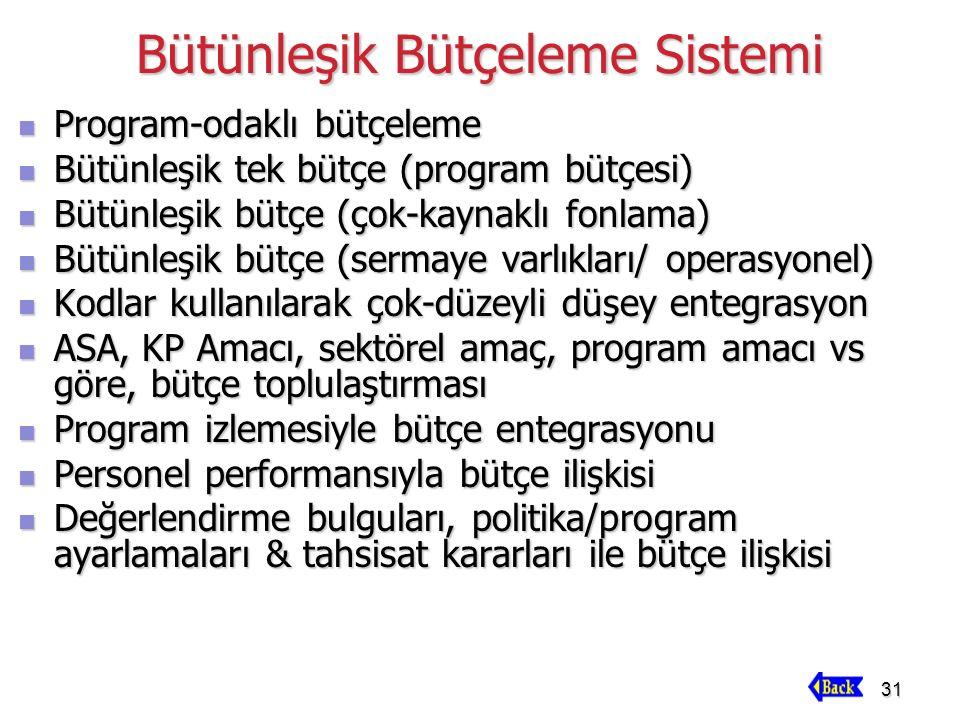 31 Bütünleşik Bütçeleme Sistemi Program-odaklı bütçeleme Program-odaklı bütçeleme Bütünleşik tek bütçe (program bütçesi) Bütünleşik tek bütçe (program bütçesi) Bütünleşik bütçe (çok-kaynaklı fonlama) Bütünleşik bütçe (çok-kaynaklı fonlama) Bütünleşik bütçe (sermaye varlıkları/ operasyonel) Bütünleşik bütçe (sermaye varlıkları/ operasyonel) Kodlar kullanılarak çok-düzeyli düşey entegrasyon Kodlar kullanılarak çok-düzeyli düşey entegrasyon ASA, KP Amacı, sektörel amaç, program amacı vs göre, bütçe toplulaştırması ASA, KP Amacı, sektörel amaç, program amacı vs göre, bütçe toplulaştırması Program izlemesiyle bütçe entegrasyonu Program izlemesiyle bütçe entegrasyonu Personel performansıyla bütçe ilişkisi Personel performansıyla bütçe ilişkisi Değerlendirme bulguları, politika/program ayarlamaları & tahsisat kararları ile bütçe ilişkisi Değerlendirme bulguları, politika/program ayarlamaları & tahsisat kararları ile bütçe ilişkisi