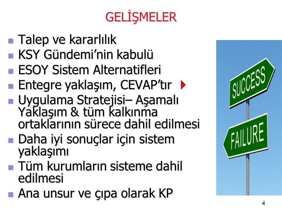 4 GELİŞMELER Talep ve kararlılık Talep ve kararlılık KSY Gündemi'nin kabulü KSY Gündemi'nin kabulü ESOY Sistem Alternatifleri ESOY Sistem Alternatifle