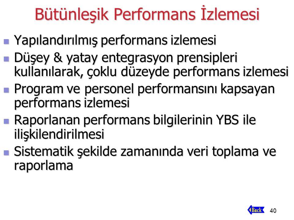 40 Bütünleşik Performans İzlemesi Yapılandırılmış performans izlemesi Yapılandırılmış performans izlemesi Düşey & yatay entegrasyon prensipleri kullanılarak, çoklu düzeyde performans izlemesi Düşey & yatay entegrasyon prensipleri kullanılarak, çoklu düzeyde performans izlemesi Program ve personel performansını kapsayan performans izlemesi Program ve personel performansını kapsayan performans izlemesi Raporlanan performans bilgilerinin YBS ile ilişkilendirilmesi Raporlanan performans bilgilerinin YBS ile ilişkilendirilmesi Sistematik şekilde zamanında veri toplama ve raporlama Sistematik şekilde zamanında veri toplama ve raporlama