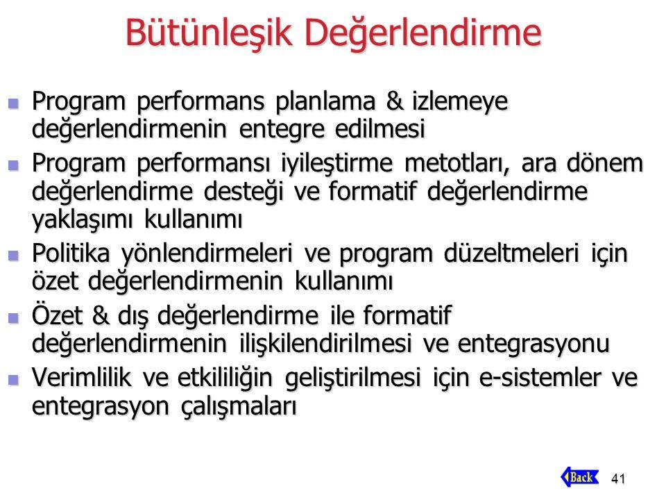 41 Bütünleşik Değerlendirme Program performans planlama & izlemeye değerlendirmenin entegre edilmesi Program performans planlama & izlemeye değerlendirmenin entegre edilmesi Program performansı iyileştirme metotları, ara dönem değerlendirme desteği ve formatif değerlendirme yaklaşımı kullanımı Program performansı iyileştirme metotları, ara dönem değerlendirme desteği ve formatif değerlendirme yaklaşımı kullanımı Politika yönlendirmeleri ve program düzeltmeleri için özet değerlendirmenin kullanımı Politika yönlendirmeleri ve program düzeltmeleri için özet değerlendirmenin kullanımı Özet & dış değerlendirme ile formatif değerlendirmenin ilişkilendirilmesi ve entegrasyonu Özet & dış değerlendirme ile formatif değerlendirmenin ilişkilendirilmesi ve entegrasyonu Verimlilik ve etkililiğin geliştirilmesi için e-sistemler ve entegrasyon çalışmaları Verimlilik ve etkililiğin geliştirilmesi için e-sistemler ve entegrasyon çalışmaları