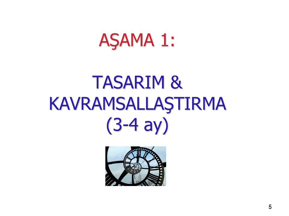 5 AŞAMA 1: TASARIM & KAVRAMSALLAŞTIRMA (3-4 ay)