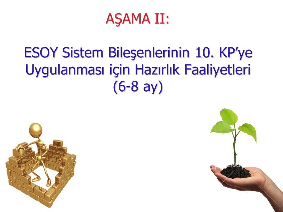 8 AŞAMA II: ESOY Sistem Bileşenlerinin 10. KP'ye Uygulanması için Hazırlık Faaliyetleri (6-8 ay)