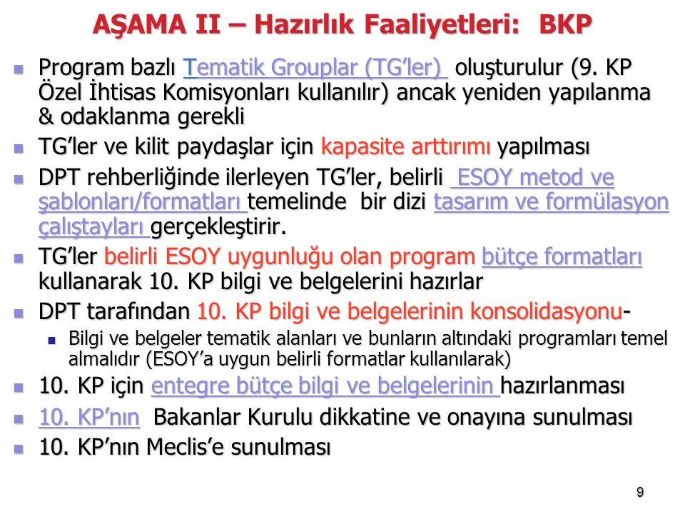 9 Program bazlı Tematik Grouplar (TG'ler) oluşturulur (9. KP Özel İhtisas Komisyonları kullanılır) ancak yeniden yapılanma & odaklanma gerekli Program