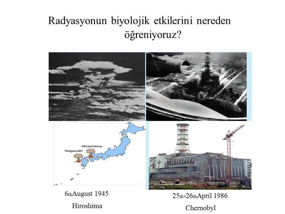 Radyasyonun biyolojik etkilerini nereden öğreniyoruz? 6 th August 1945 Hiroshima 25 th -26 th April 1986 Chernobyl