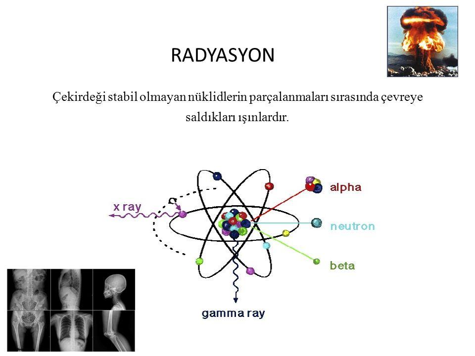 RADYASYON TİPLERİ 1.İYONLAŞTIRICI RADYASYON : Partiküler (alfa ve beta radyasyon) veya elektromanyetik dalgalar (X ve gama ışınları) 2.