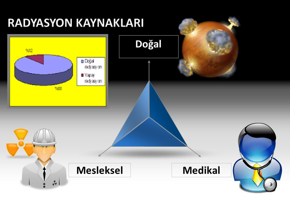 Radyasyon Güvenliği Komitesi MADDE 6 – (1) Nükleer tıp, radyasyon onkolojisi ve radyoloji uygulamalarının en az ikisinin yürütüldüğü bölümleri içeren sağlık kurum ve kuruluşları bünyesinde Radyasyon Güvenliği Komitesi kurulur.
