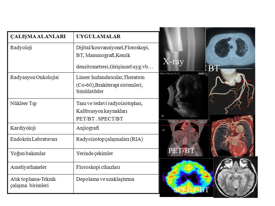 ÇALIŞMA ALANLARIUYGULAMALAR RadyolojiDijital/konvansiyonel,Floroskopi, BT, Mammografi,Kemik densitometresi,Girişimsel uyg.vb… Radyasyon OnkolojisiLine