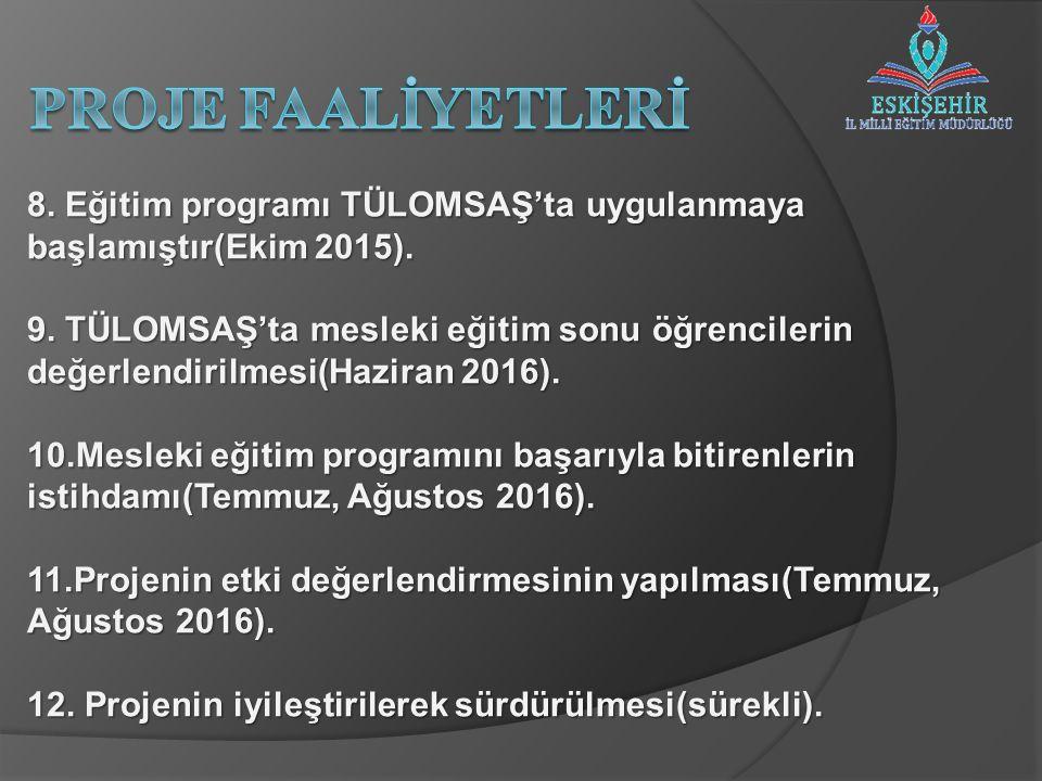 8. Eğitim programı TÜLOMSAŞ'ta uygulanmaya başlamıştır(Ekim 2015). 9. TÜLOMSAŞ'ta mesleki eğitim sonu öğrencilerin değerlendirilmesi(Haziran 2016). 10