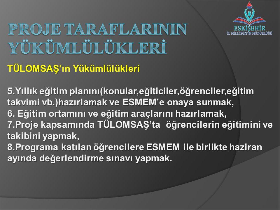 Türkiye İş Kurumu(İŞKUR) İl Müdürlüğünün Yükümlülükleri 1.Programı tamamlayan öğrencilere iş arama becerileri semineri vermek, İŞKUR'a kayıtlarını almak, 2.Mezun öğrencileri İŞKUR kurs ve programlarından yararlandırmak ve istihdamlarını sağlamak.