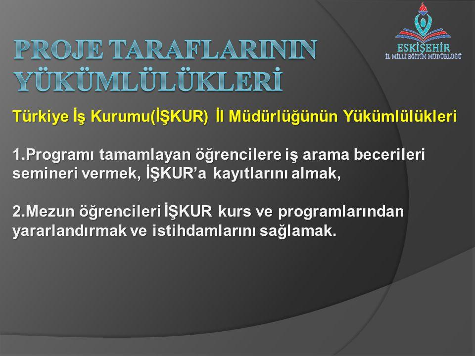 Türkiye İş Kurumu(İŞKUR) İl Müdürlüğünün Yükümlülükleri 1.Programı tamamlayan öğrencilere iş arama becerileri semineri vermek, İŞKUR'a kayıtlarını alm