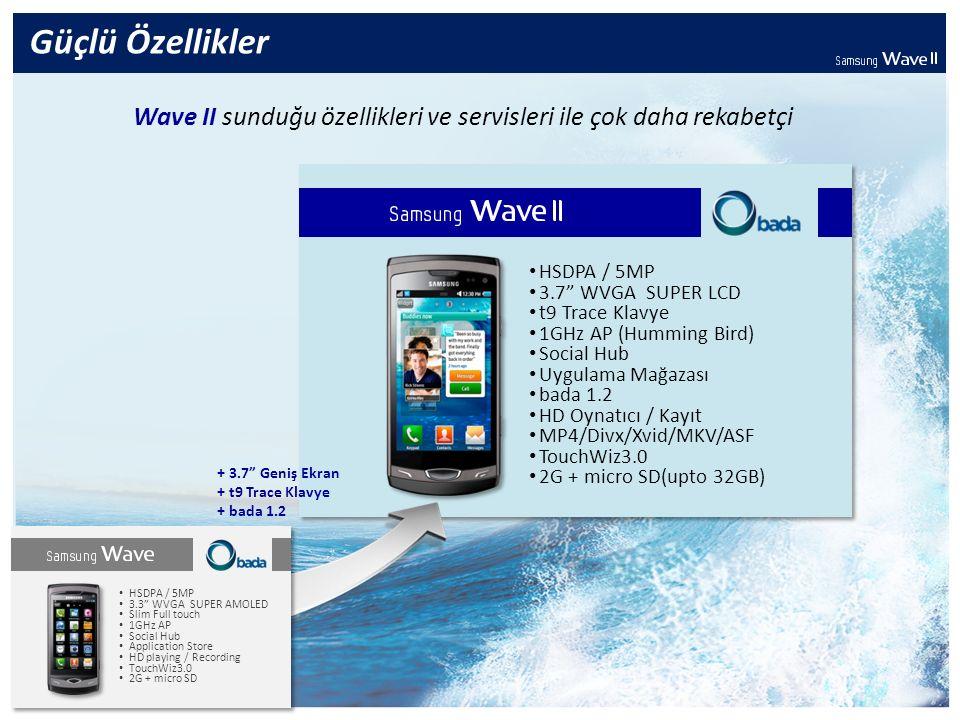 İletişim Konsepti Akıllı Telefon Deneyiminizi Bir Üst Seviyeye Taşıyın Geniş Ekran ile Üstün Eğlence ve Mobil Deneyim Wave II geliştirmeleri 3.7 Super LCD t9 Trace giriş yöntemi Samsung Apps HD kayıt/oynatıcı 1GHz İşlemci İnternet Tarayıcı Social Hub SNS Widget Sayısı günden güne artan uygulamaları ile Samsung Apps Uygulama Mağazası Süper hızlı performansı ile üstün internet ve kullanıcı deneyimi sağlar Social Hub ile bütünleşik sosyal ağ deneyimi ve mesajlaşma Geniş Ekran ve hızlı yazım yöntemi Üstün Akıllı Telefon Deneyimi Üstün Kullanılabilirlik Wave II'in Önemli Özellikleri