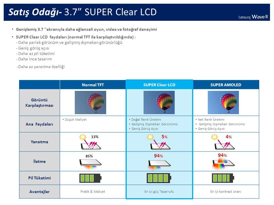 Normal TFTSUPER Clear LCDSUPER AMOLED Görüntü Karşılaştırması Ana Faydaları Düşük Maliyet Doğal Renk Üretimi Gelişmiş Dışmekan Görünümü Geniş Görüş Açısı Net Renk Üretimi Gelişmiş Dışmekan Görünümü Geniş Görüş Açısı Yansıtma İletme Pil Tüketimi Avantajlar Pratik & MaliyetEn iyi güç TasarrufuEn iyi kontrast oranı Genişlemiş 3.7 ekranıyla daha eğlenceli oyun, video ve fotoğraf deneyimi SUPER Clear LCD faydaları (normal TFT ile karşılaştırıldığında) : - Daha parlak görünüm ve gelişmiş dışmekan görünürlüğü - Geniş görüş açısı - Daha az pil tüketimi - Daha ince tasarım -Daha az yansıtma özelliği 5%5% 5%5% 13% 4%4% 4%4% 85% 94 % Satış Odağı- 3.7 SUPER Clear LCD