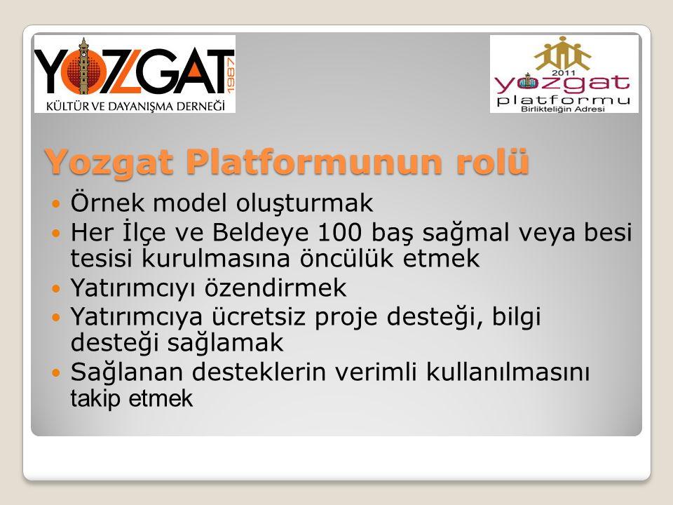 Yozgat Platformunun rolü Örnek model oluşturmak Her İlçe ve Beldeye 100 baş sağmal veya besi tesisi kurulmasına öncülük etmek Yatırımcıyı özendirmek Y