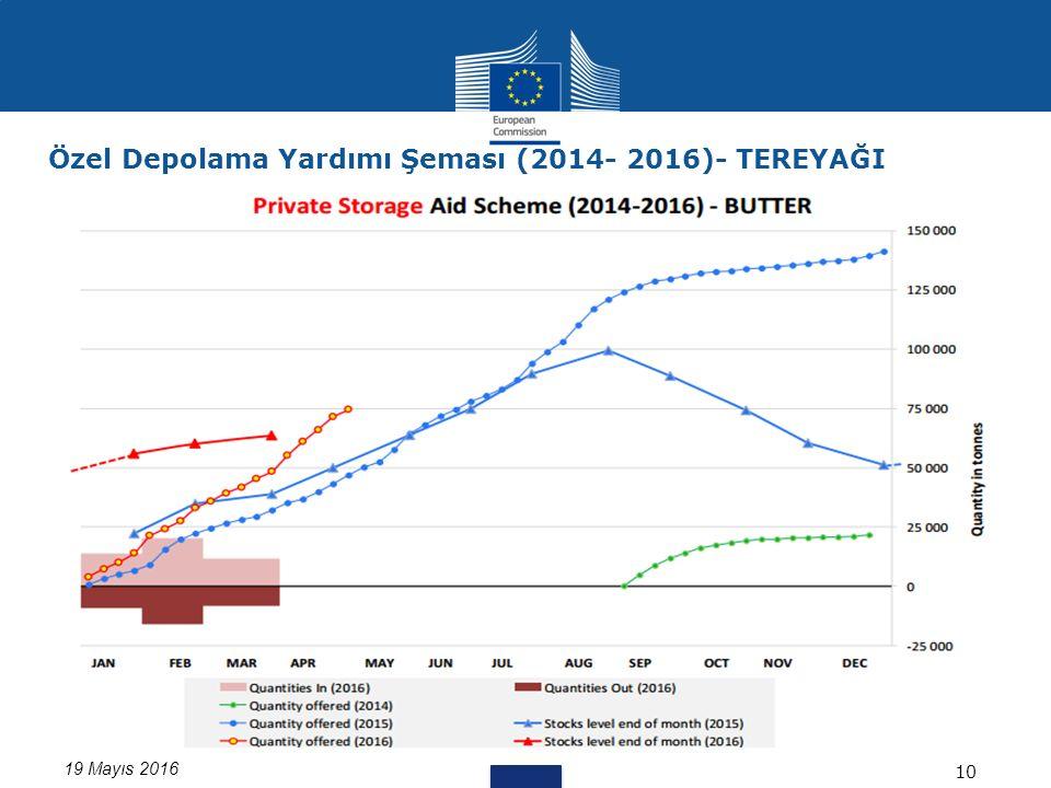 19 Mayıs 2016 10 Özel Depolama Yardımı Şeması (2014- 2016)- TEREYAĞI