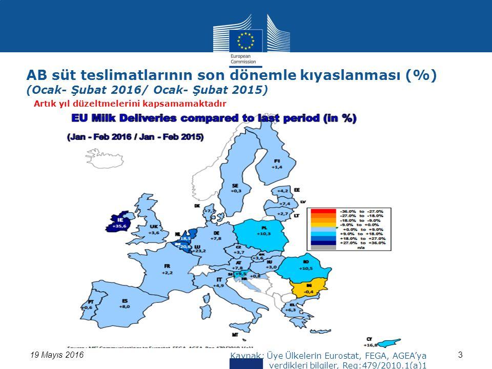 319 Mayıs 2016 Kaynak: Üye Ülkelerin Eurostat, FEGA, AGEA'ya verdikleri bilgiler, Reg:479/2010.1(a)1 AB süt teslimatlarının son dönemle kıyaslanması (%) (Ocak- Şubat 2016/ Ocak- Şubat 2015) Artık yıl düzeltmelerini kapsamamaktadır