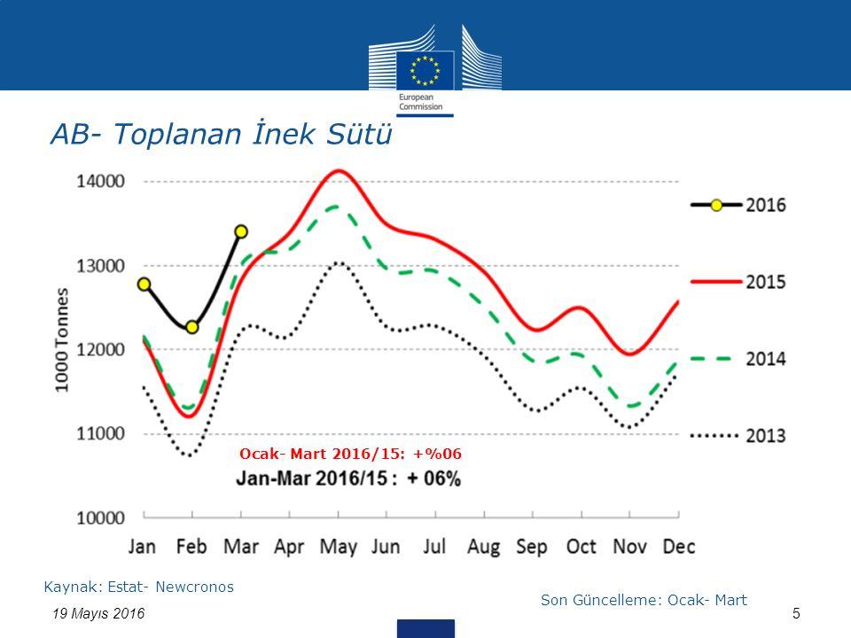 AB- Toplanan İnek Sütü 19 Mayıs 20165 Kaynak: Estat- Newcronos Son Güncelleme: Ocak- Mart Ocak- Mart 2016/15: +%06
