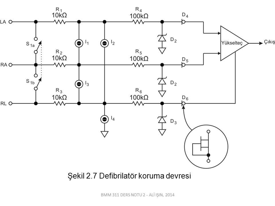 BMM 311 DERS NOTU 2 - ALİ IŞIN, 2014 Şekil 2.7 Defibrilatör koruma devresi