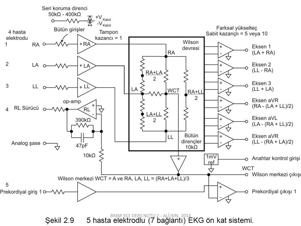 Şekil 2.9 5 hasta elektrodlu (7 bağlantı) EKG ön kat sistemi. BMM 311 DERS NOTU 2 - ALİ IŞIN, 2014