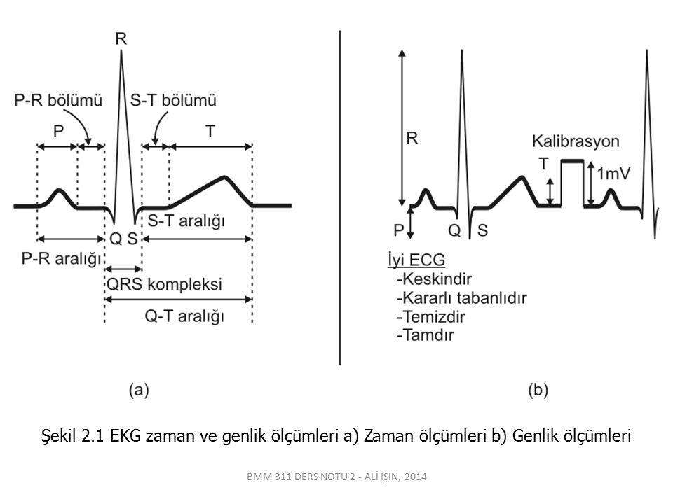 BMM 311 DERS NOTU 2 - ALİ IŞIN, 2014 Şekil 2.1 EKG zaman ve genlik ölçümleri a) Zaman ölçümleri b) Genlik ölçümleri