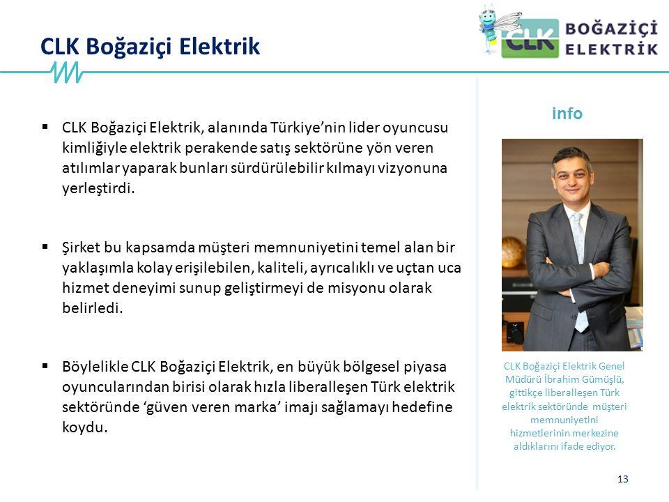 CLK Boğaziçi Elektrik 13 info CLK Boğaziçi Elektrik Genel Müdürü İbrahim Gümüşlü, gittikçe liberalleşen Türk elektrik sektöründe müşteri memnuniyetini