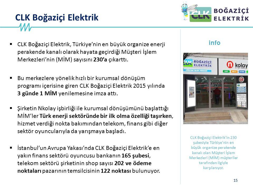 CLK Boğaziçi Elektrik 15 info CLK Boğaziçi Elektrik'in 230 şubesiyle Türkiye'nin en büyük organize perakende kanalı olan Müşteri İşlem Merkezleri (MİM