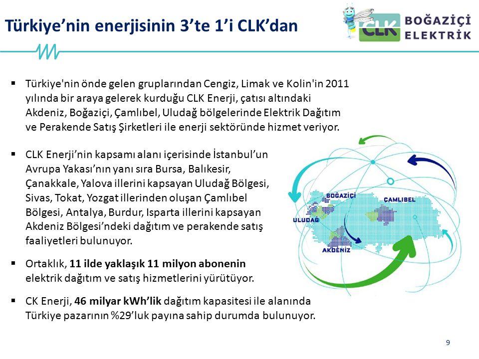 Türkiye'nin enerjisinin 3'te 1'i CLK'dan 9  CLK Enerji'nin kapsamı alanı içerisinde İstanbul'un Avrupa Yakası'nın yanı sıra Bursa, Balıkesir, Çanakka
