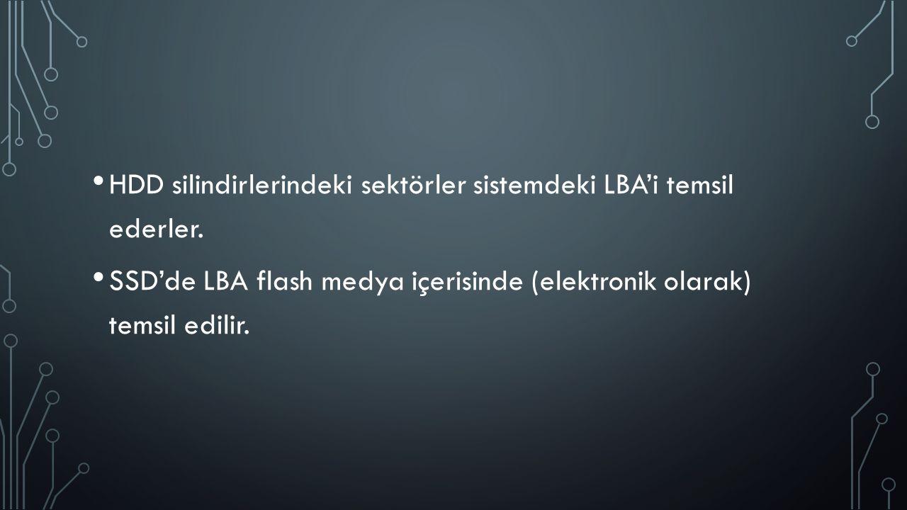 HDD silindirlerindeki sektörler sistemdeki LBA'i temsil ederler.