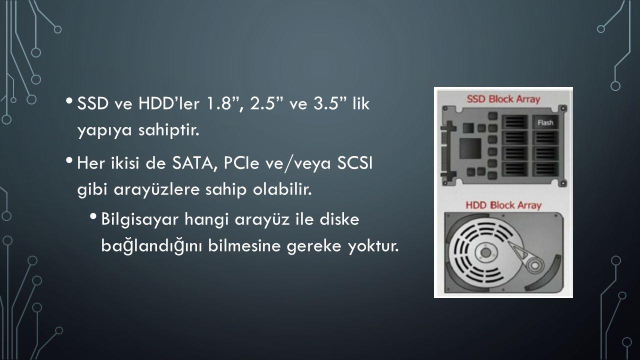 """SSD ve HDD'ler 1.8"""", 2.5"""" ve 3.5"""" lik yapıya sahiptir. Her ikisi de SATA, PCIe ve/veya SCSI gibi arayüzlere sahip olabilir. Bilgisayar hangi arayüz il"""