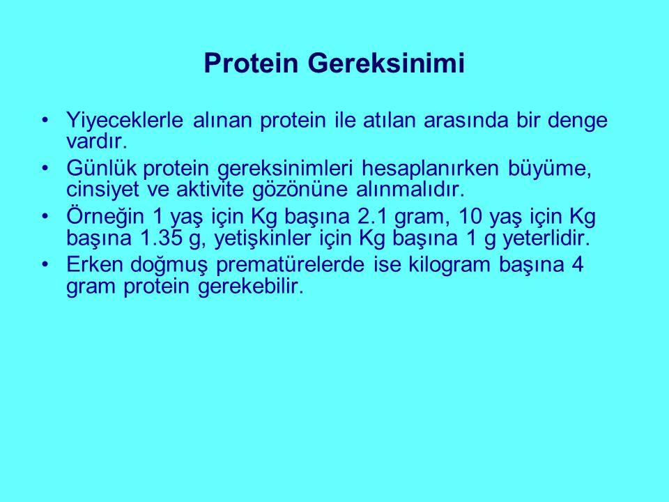 Protein Gereksinimi Yiyeceklerle alınan protein ile atılan arasında bir denge vardır. Günlük protein gereksinimleri hesaplanırken büyüme, cinsiyet ve