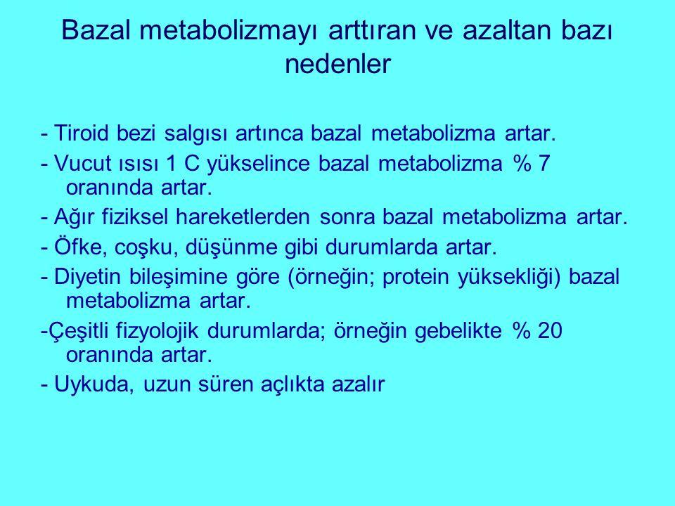 Bazal metabolizmayı arttıran ve azaltan bazı nedenler - Tiroid bezi salgısı artınca bazal metabolizma artar. - Vucut ısısı 1 C yükselince bazal metabo