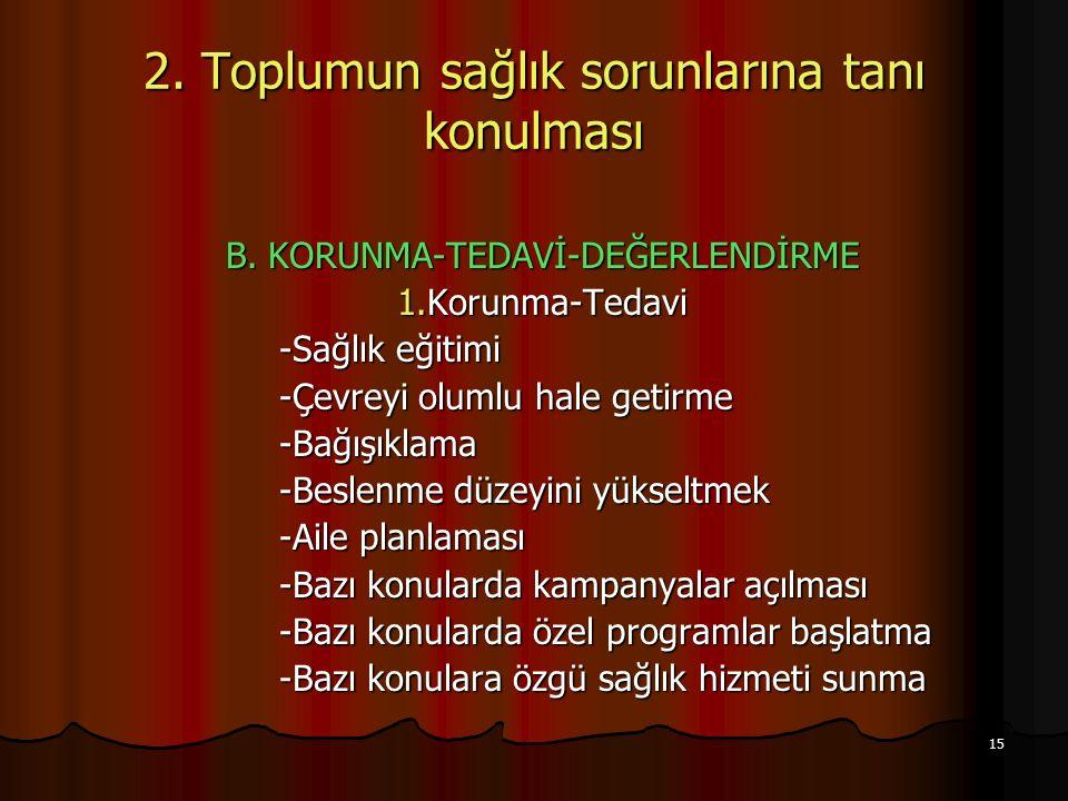 15 2. Toplumun sağlık sorunlarına tanı konulması B. KORUNMA-TEDAVİ-DEĞERLENDİRME 1.Korunma-Tedavi -Sağlık eğitimi -Çevreyi olumlu hale getirme -Bağışı