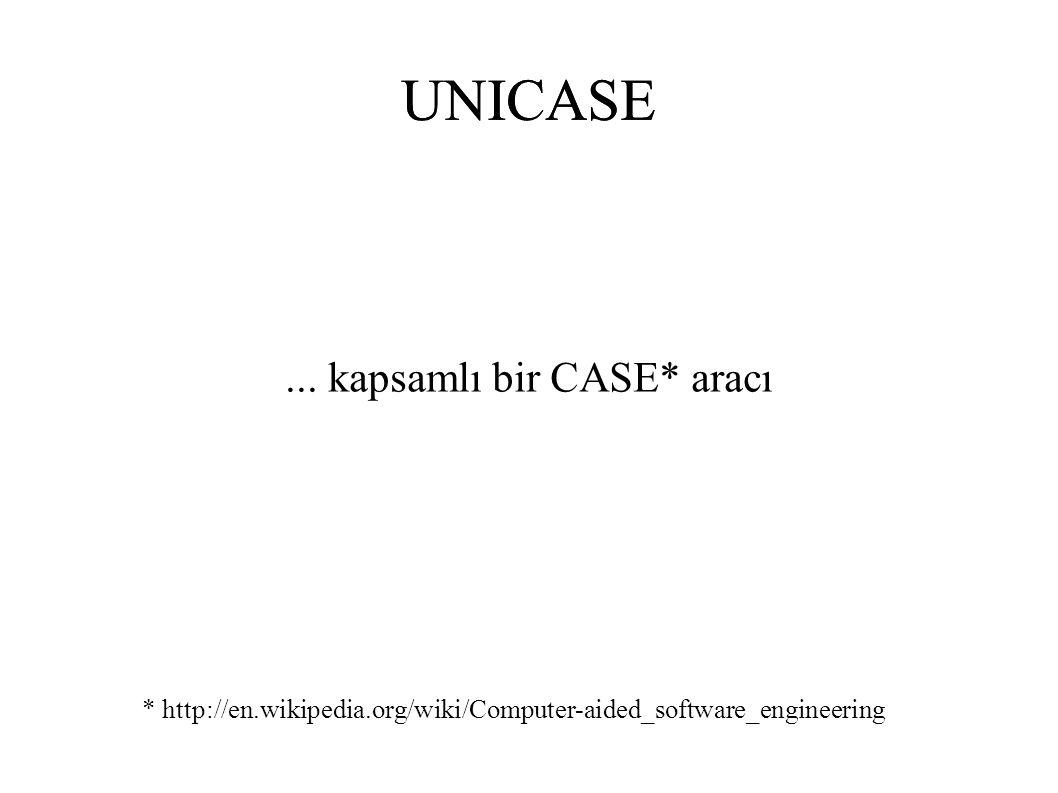 Use case için senaryo