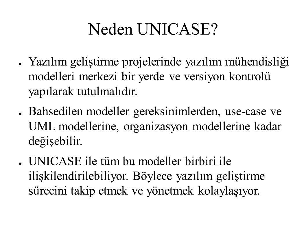 Neden UNICASE.
